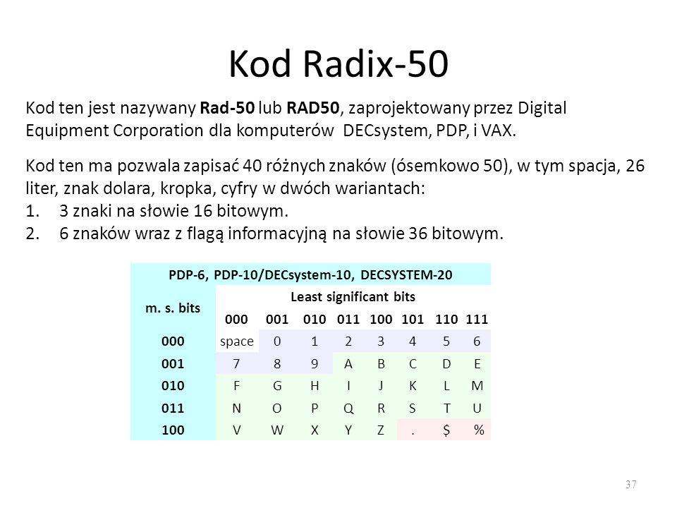 Kod Radix-50 37 Kod ten jest nazywany Rad-50 lub RAD50, zaprojektowany przez Digital Equipment Corporation dla komputerów DECsystem, PDP, i VAX.