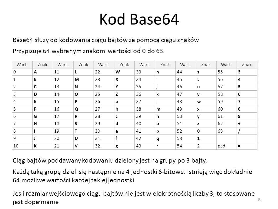 Kod Base64 40 Base64 służy do kodowania ciągu bajtów za pomocą ciągu znaków Przypisuje 64 wybranym znakom wartości od 0 do 63.