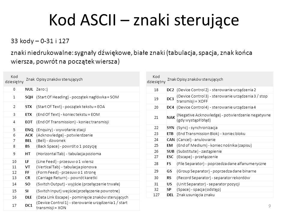 Kod ASCII – znaki sterujące 9 33 kody – 0-31 i 127 znaki niedrukowalne: sygnały dźwiękowe, białe znaki (tabulacja, spacja, znak końca wiersza, powrót na początek wiersza) Kod dziesiętny ZnakOpisy znaków sterujących 0NULZero :) 1SQH(Start Of Heading) - początek nagłówka = SOM 2STX(Start Of Text) - początek tekstu = EOA 3ETX(End Of Text) - koniec tekstu = EOM 4EOT(End Of Transmission) - koniec transmisji 5ENQ(Enquiry) - wywołanie stacji 6ACK(Acknowledge) - potwierdzenie 7BEL(Bell) - dzwonek 8BS(Back Space) - powrót o 1 pozycję 9HT(Horizontal Tab) - tabulacja pozioma 10LF(Line Feed) - przesuw o 1 wiersz 11VT(Vertical Tab) - tabulacja pionowa 12FF(Form Feed) - przesuw o 1 stronę 13CR(Carriage Return) - powrót karetki 14SO(Switch Output) - wyjście (przełączenie trwałe) 15SI(Switch Input) wejście(przełączenie powrotne) 16DLE(Data Link Escape) - pominięcie znaków sterujących 17DC1 (Device Control 1) - sterowanie urządzenia 1 / start transmisji = XON Kod dziesiętny ZnakOpisy znaków sterujących 18DC2(Device Control 2) - sterowanie urządzenia 2 19DC3 (Device Control 3) - sterowanie urządzenia 3 / stop transmisji = XOFF 20DC4(Device Control 4) - sterowanie urządzenia 4 21NAK (Negative Acknowledge) - potwierdzenie negatywne (gdy wystąpił błąd) 22SYN(Sync) - synchronizacja 23ETB(End Transmission Blok) - koniec bloku 24CAN(Cancel) - anulowanie 25EM(End of Medium) - koniec nośnika (zapisu) 26SUB(Substitute) - zastąpienie 27ESC(Escape) - przełączenie 28FS(File Separator) - poprzedza dane alfanumeryczne 29GS(Group Separator) - poprzedza dane binarne 30RS(Record Separator) - separator rekordów 31US(Unit Separator) - separator pozycji 32SP(Space) - spacja (odstęp) 127DELZnak usunięcia znaku