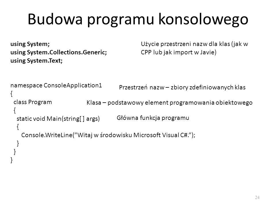 Budowa programu konsolowego 24 using System; using System.Collections.Generic; using System.Text; Użycie przestrzeni nazw dla klas (jak w CPP lub jak