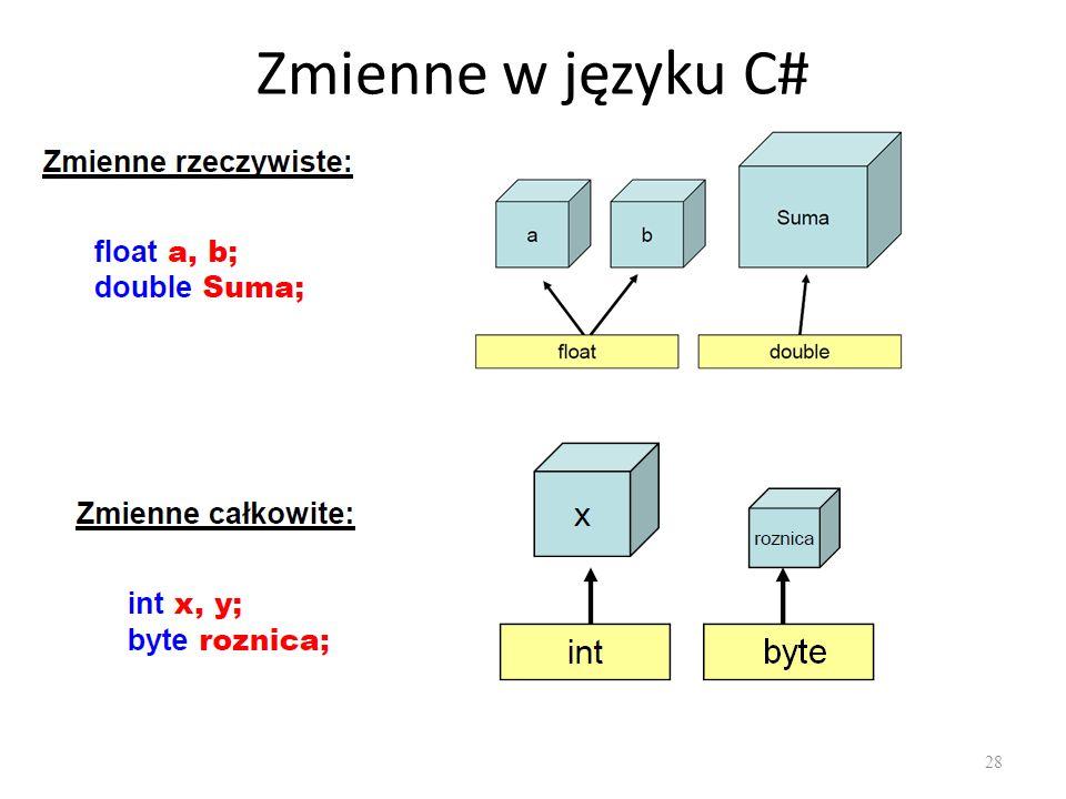 Zmienne w języku C# 28