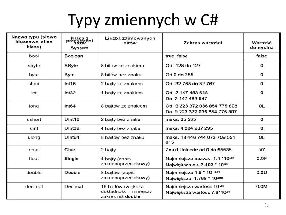 Typy zmiennych w C# 31
