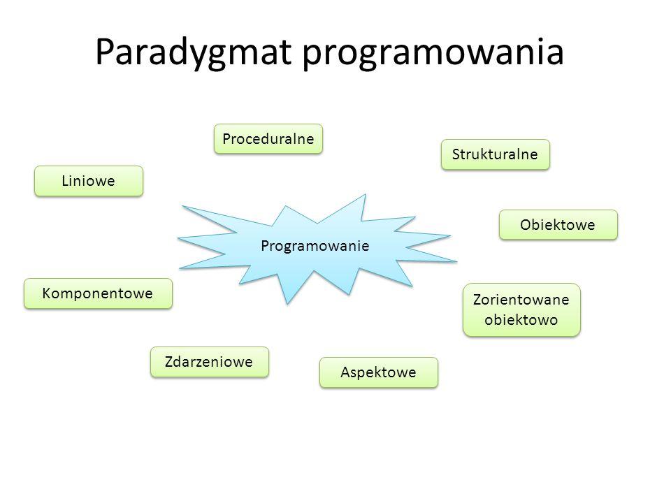 Obiekty a komponenty 15 Programowanie obiektoweProgramowanie komponentowe częściowa hermetyzacjawymuszona hermetyzacja – komunikacja poprzez interfejsy Dobrowolne definiowanie interfejsówWymuszone definiowanie abstrakcyjnych interfejsów, które określają sposób komunikacji Powszechne stosowanie dziedziczenia klas Dziedziczenie rzadziej stosowane, głównie do interfejsów Powtórne użycie kodu poprzez polimorfizm i późne wiązanie wywołań powtórne użycie kodu na poziomie binariów