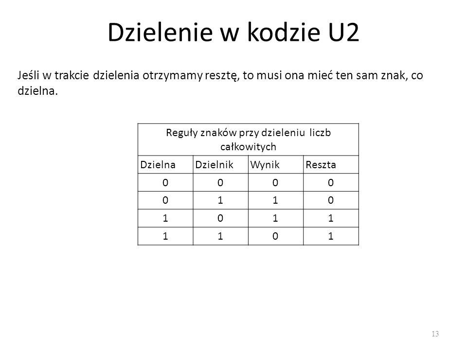 Dzielenie w kodzie U2 13 Jeśli w trakcie dzielenia otrzymamy resztę, to musi ona mieć ten sam znak, co dzielna. Reguły znaków przy dzieleniu liczb cał