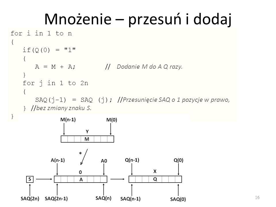Mnożenie – przesuń i dodaj 16 for i in 1 to n { if(Q(0) =