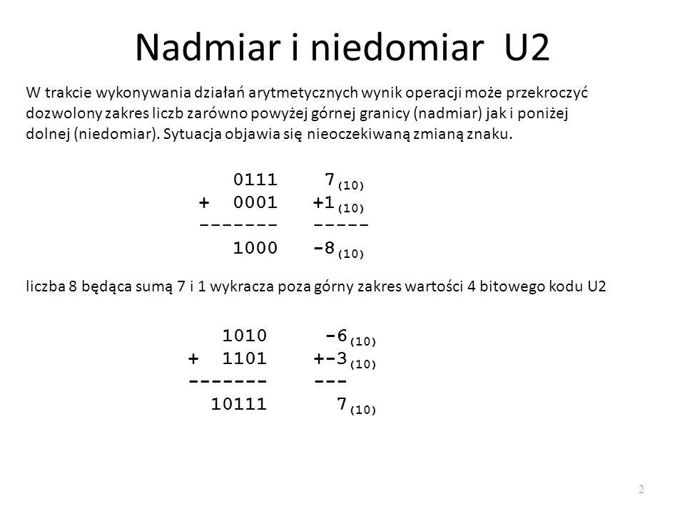 Mnożenie liczb stałoprzecinkowych U2 metodą Bootha 33 AQQ -1 Operacja A=0, Q-1=0 Q=Y M=X00000100100 Q 0 Q -1 ==00 więc ASR(AQQ -1 )00000010010 Q 0 Q -1 ==10 więc A=A-M00101010010 ASR(AQQ -1 )00010101001 Q 0 Q -1 ==01 więc A=A+M11101101001 ASR(AQQ -1 )11110110100 Q 0 Q -1 ==00 więc ASR(AQQ -1 )11111011010 Q 0 Q -1 ==10 więc A=A-M00100011010 ASR(AQQ -1 )00010001101
