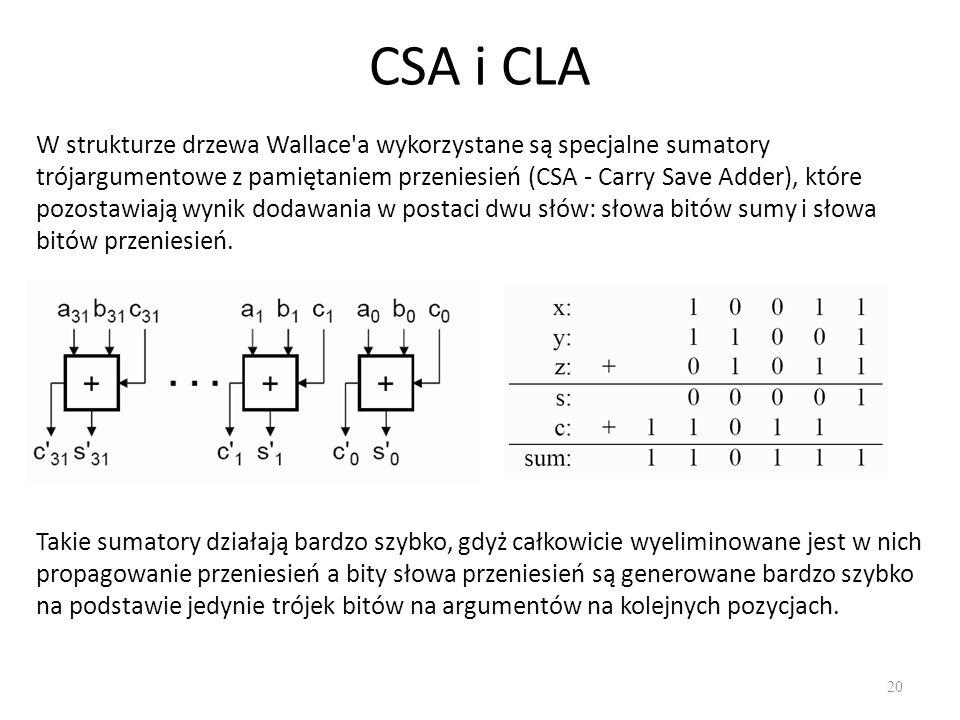 CSA i CLA 20 W strukturze drzewa Wallace'a wykorzystane są specjalne sumatory trójargumentowe z pamiętaniem przeniesień (CSA - Carry Save Adder), któr