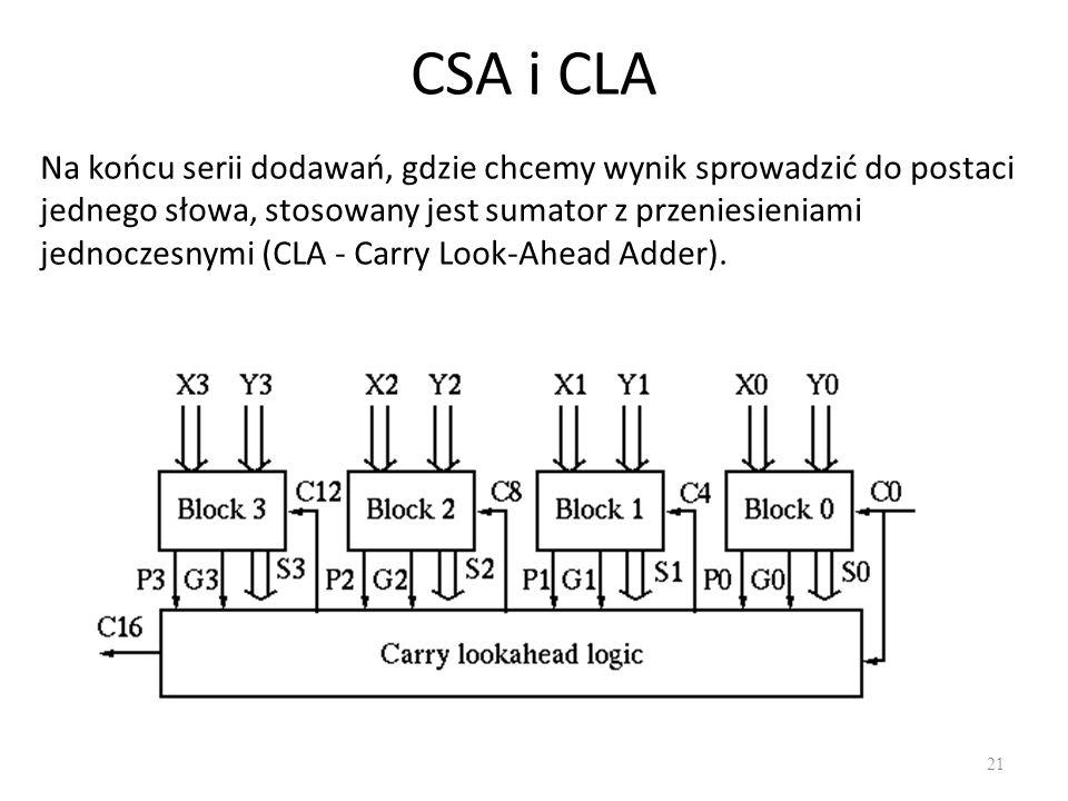 CSA i CLA 21 Na końcu serii dodawań, gdzie chcemy wynik sprowadzić do postaci jednego słowa, stosowany jest sumator z przeniesieniami jednoczesnymi (C