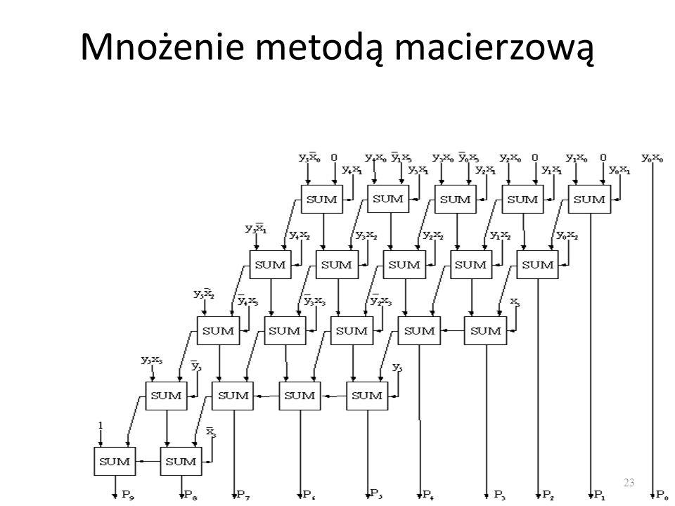 Mnożenie metodą macierzową 23