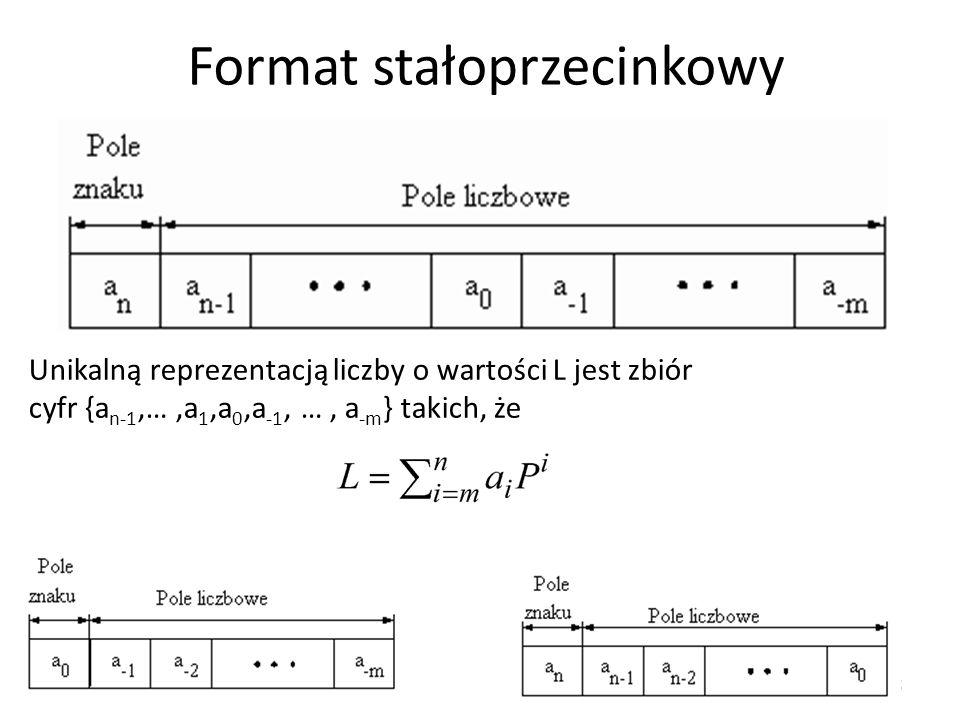 Format stałoprzecinkowy 25 Unikalną reprezentacją liczby o wartości L jest zbiór cyfr {a n-1,…,a 1,a 0,a -1, …, a -m } takich, że