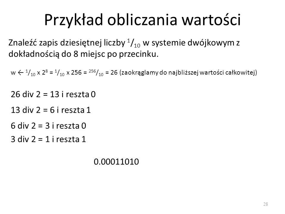 Przykład obliczania wartości 28 Znaleźć zapis dziesiętnej liczby 1 / 10 w systemie dwójkowym z dokładnością do 8 miejsc po przecinku. w 1 / 10 x 2 8 =
