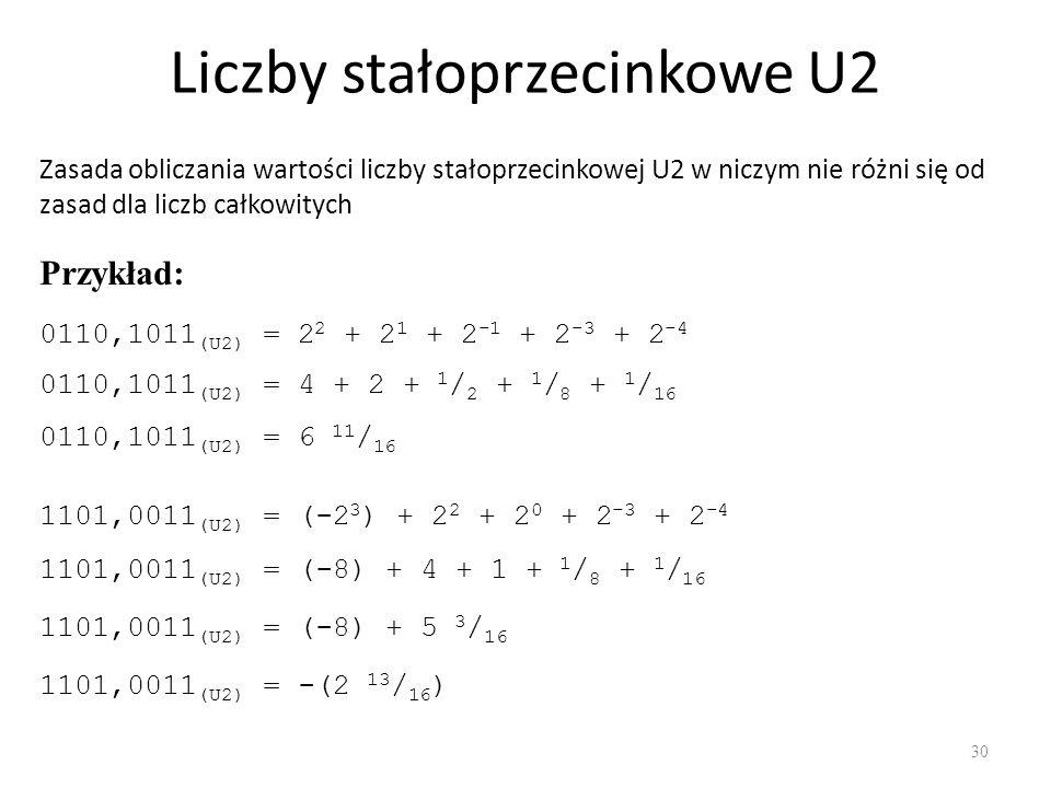 Liczby stałoprzecinkowe U2 30 Zasada obliczania wartości liczby stałoprzecinkowej U2 w niczym nie różni się od zasad dla liczb całkowitych Przykład: 0
