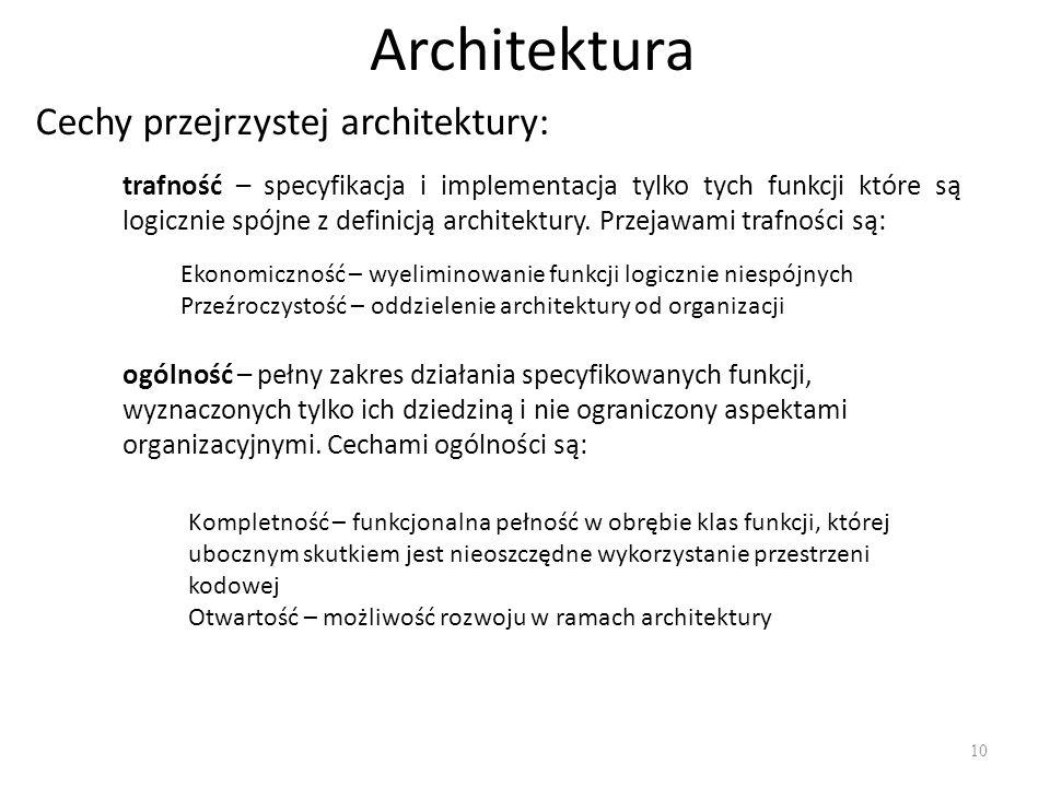 Architektura Cechy przejrzystej architektury: trafność – specyfikacja i implementacja tylko tych funkcji które są logicznie spójne z definicją archite