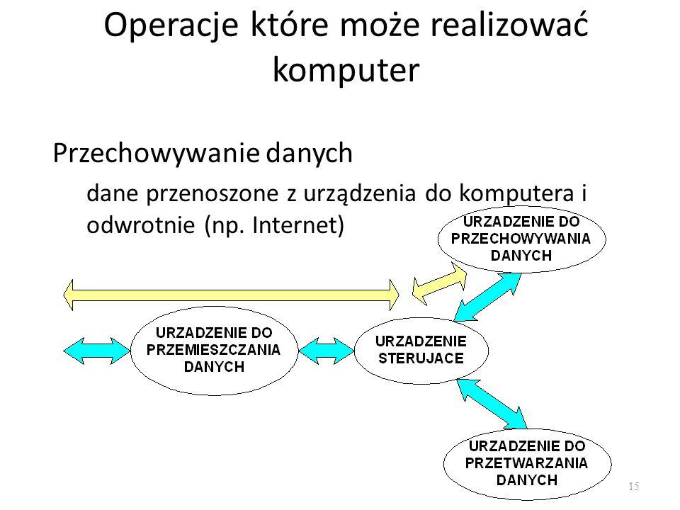 Operacje które może realizować komputer Przechowywanie danych dane przenoszone z urządzenia do komputera i odwrotnie (np. Internet) 15