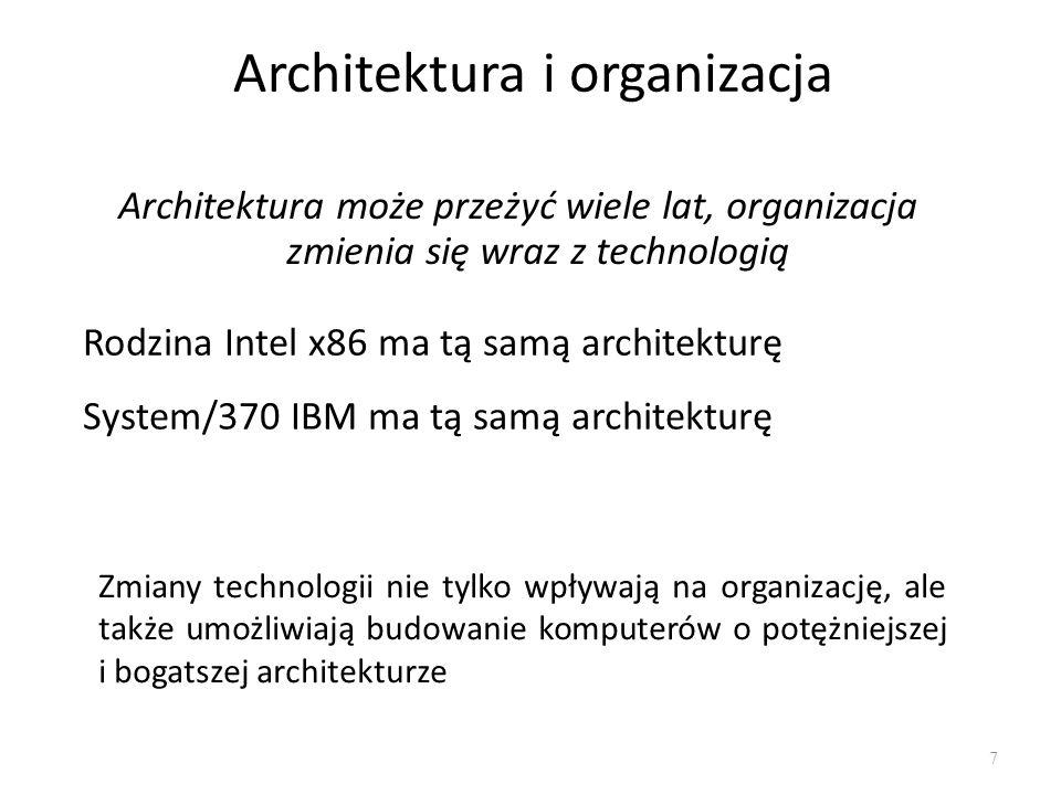 Architektura i organizacja Architektura może przeżyć wiele lat, organizacja zmienia się wraz z technologią Rodzina Intel x86 ma tą samą architekturę S