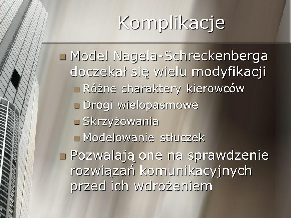 Komplikacje Model Nagela-Schreckenberga doczekał się wielu modyfikacji Model Nagela-Schreckenberga doczekał się wielu modyfikacji Różne charaktery kie