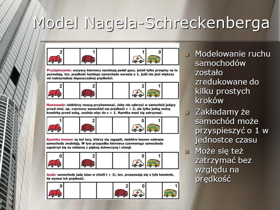 Model Nagela-Schreckenberga Modelowanie ruchu samochodów zostało zredukowane do kilku prostych kroków Modelowanie ruchu samochodów zostało zredukowane