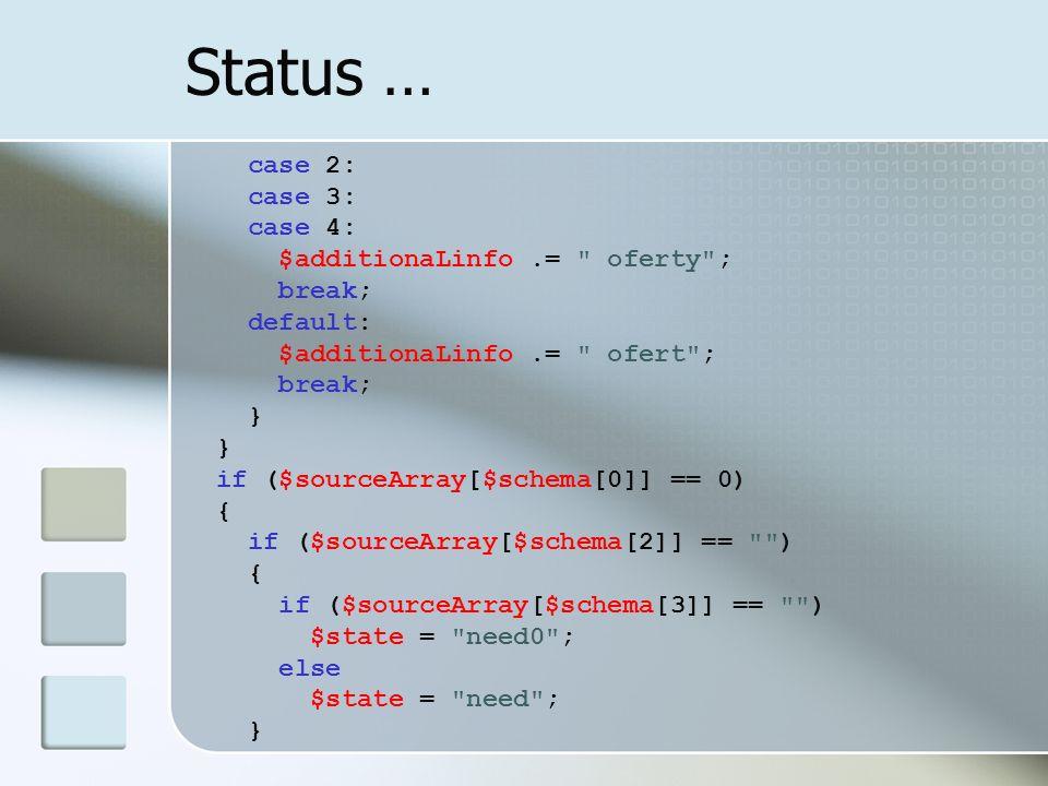 Status … case 2: case 3: case 4: $additionaLinfo.=