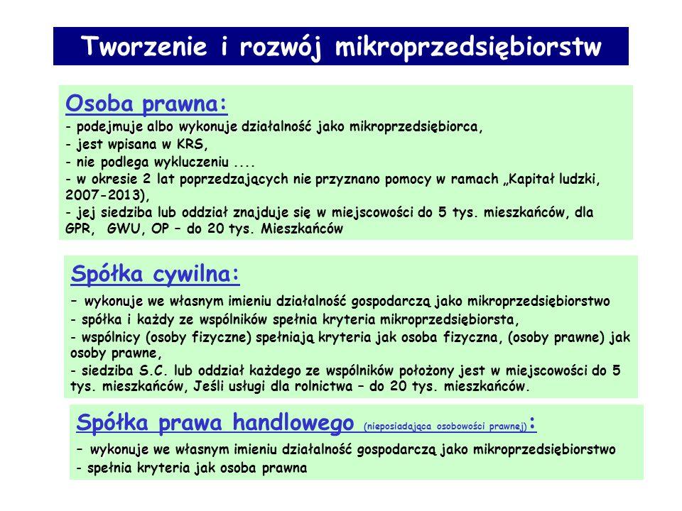 Tworzenie i rozwój mikroprzedsiębiorstw Osoba prawna: podejmuje albo wykonuje - podejmuje albo wykonuje działalność jako mikroprzedsiębiorca, - jest w