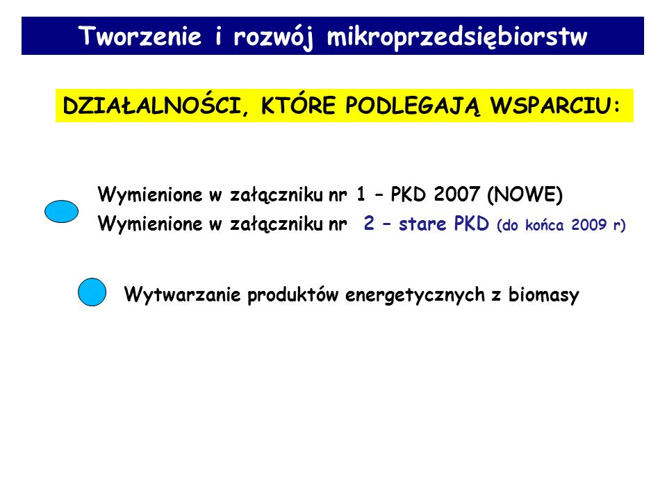 Tworzenie i rozwój mikroprzedsiębiorstw DZIAŁALNOŚCI, KTÓRE PODLEGAJĄ WSPARCIU: Wymienione w załączniku nr 1 – PKD 2007 (NOWE) Wymienione w załączniku nr 2 – stare PKD (do końca 2009 r) Wytwarzanie produktów energetycznych z biomasy