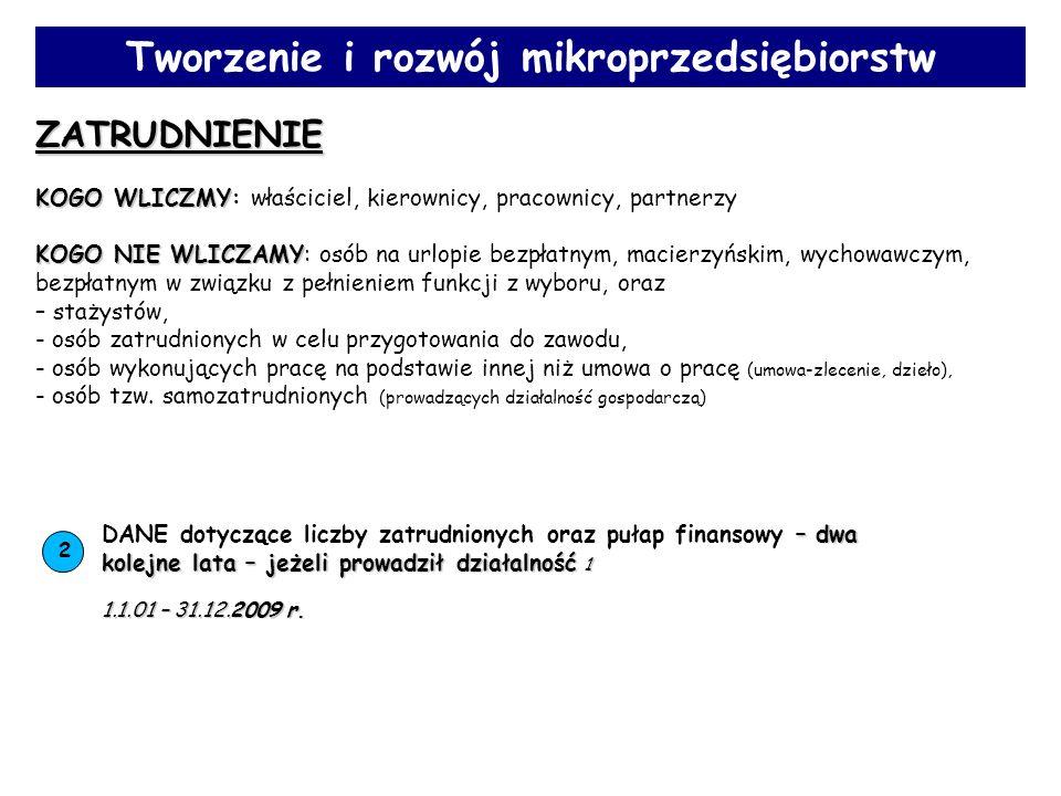 Tworzenie i rozwój mikroprzedsiębiorstw WNIOSKI – II KWARTAŁ 2010 ROK ROZPOCZĘCIE 10 MAJ 2010 roku ZAKOŃCZENIE 09 CZERWIEC 2010 roku Ocena wniosków Rada Stowarzyszenia