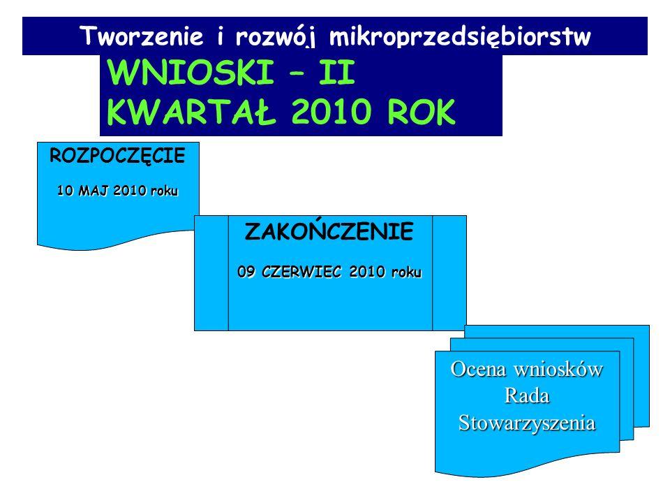 Tworzenie i rozwój mikroprzedsiębiorstw WNIOSKI – II KWARTAŁ 2010 ROK ROZPOCZĘCIE 10 MAJ 2010 roku ZAKOŃCZENIE 09 CZERWIEC 2010 roku Ocena wniosków Ra