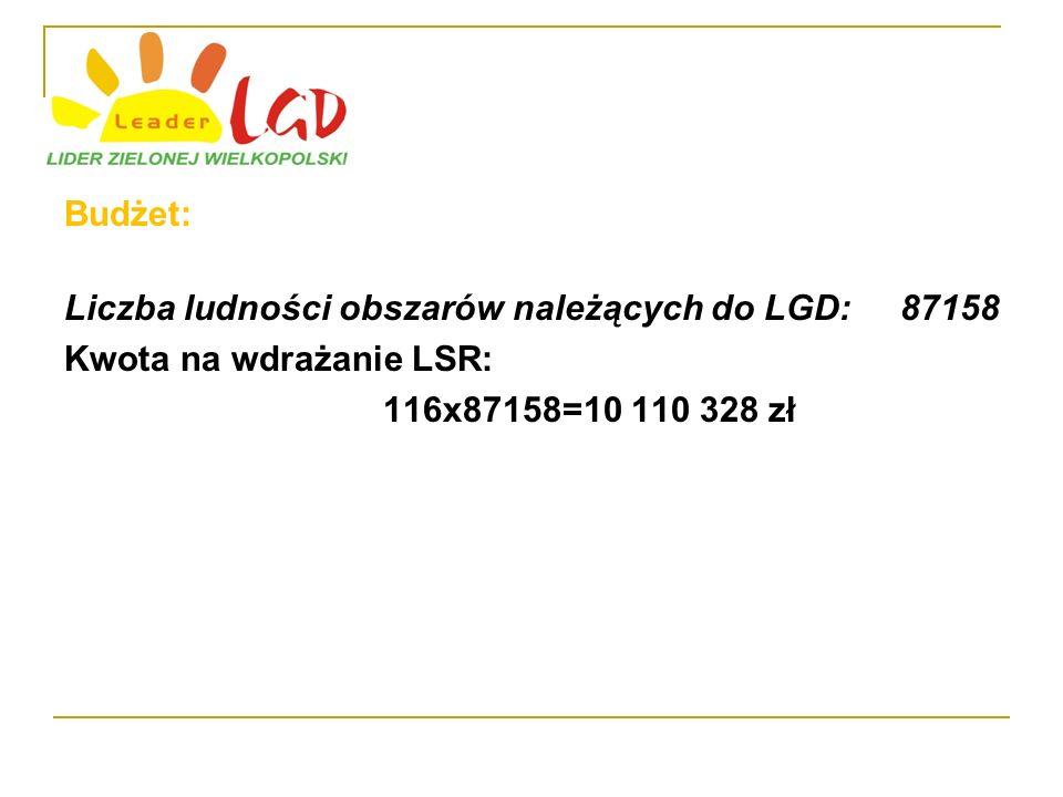 Budżet: Liczba ludności obszarów należących do LGD: 87158 Kwota na wdrażanie LSR: 116x87158=10 110 328 zł