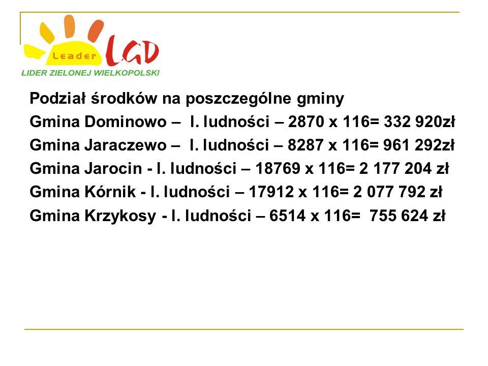Podział środków na poszczególne gminy Gmina Dominowo – l.