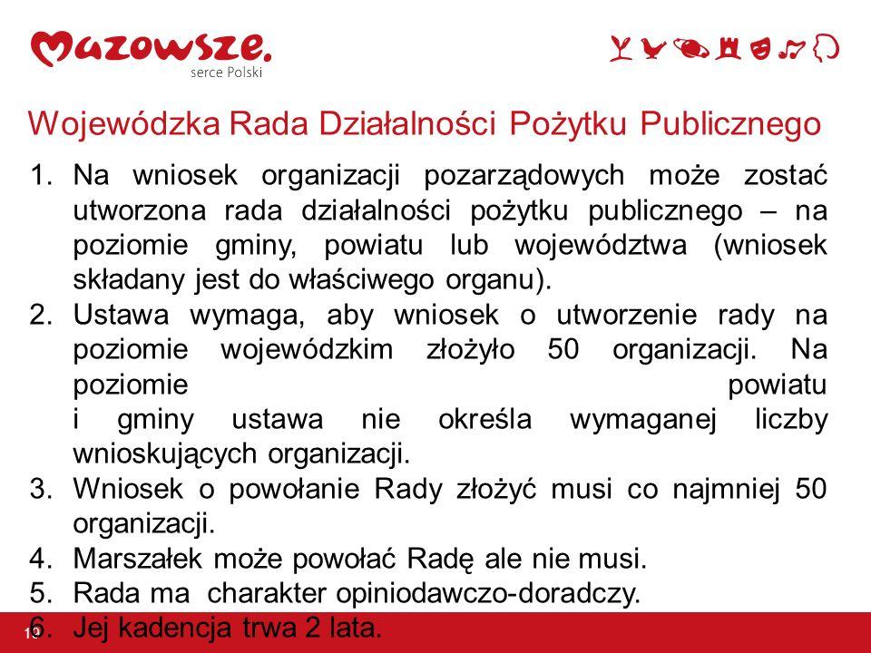 Wojewódzka Rada Działalności Pożytku Publicznego 19 1.
