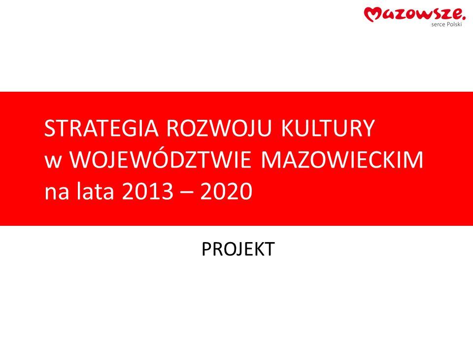 Strategia Rozwoju Kultury w województwie mazowieckim na lata 2013 – 2020 Ciąg dalszy: Wspieranie inicjatyw polegających na mobilizowaniu podmiotów warszawskich do realizacji projektów (najlepiej partnerskich) w województwie; Ogłaszanie konkursów dla organizacji pozarządowych mających na celu wpieranie projektów partnerskich (o ponad powiatowym wymiarze współpracy), a w szczególności inicjatyw inicjujących powstawanie sieci; Zwiększenie środków na edukację kadr kultury, w szczególności menadżerów kultury i animatorów.