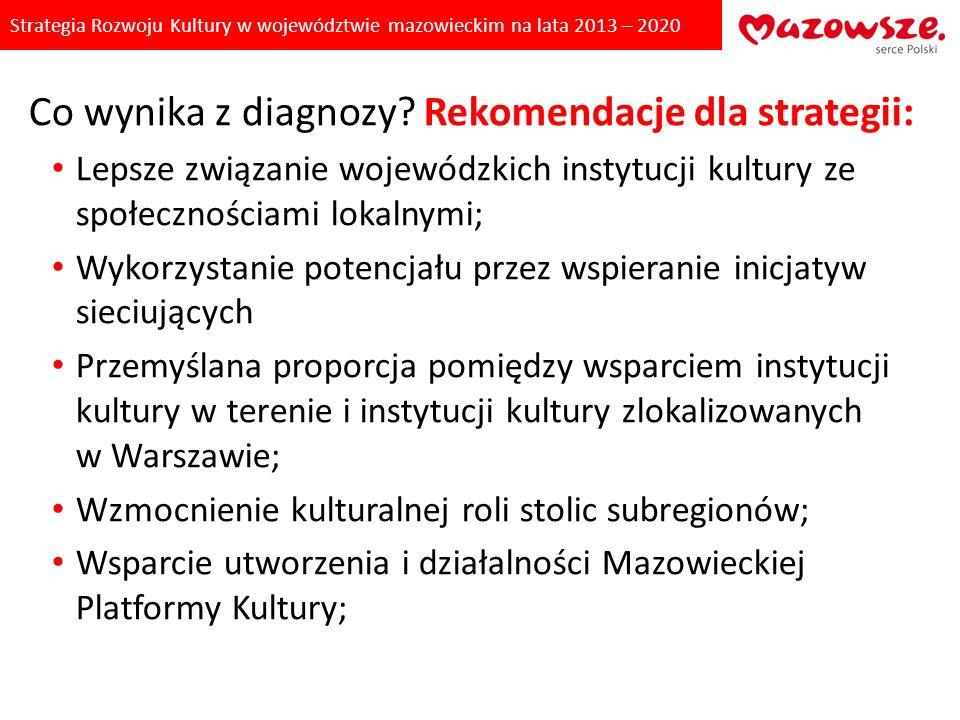 Strategia Rozwoju Kultury w województwie mazowieckim na lata 2013 – 2020 Co wynika z diagnozy? Rekomendacje dla strategii: Lepsze związanie wojewódzki