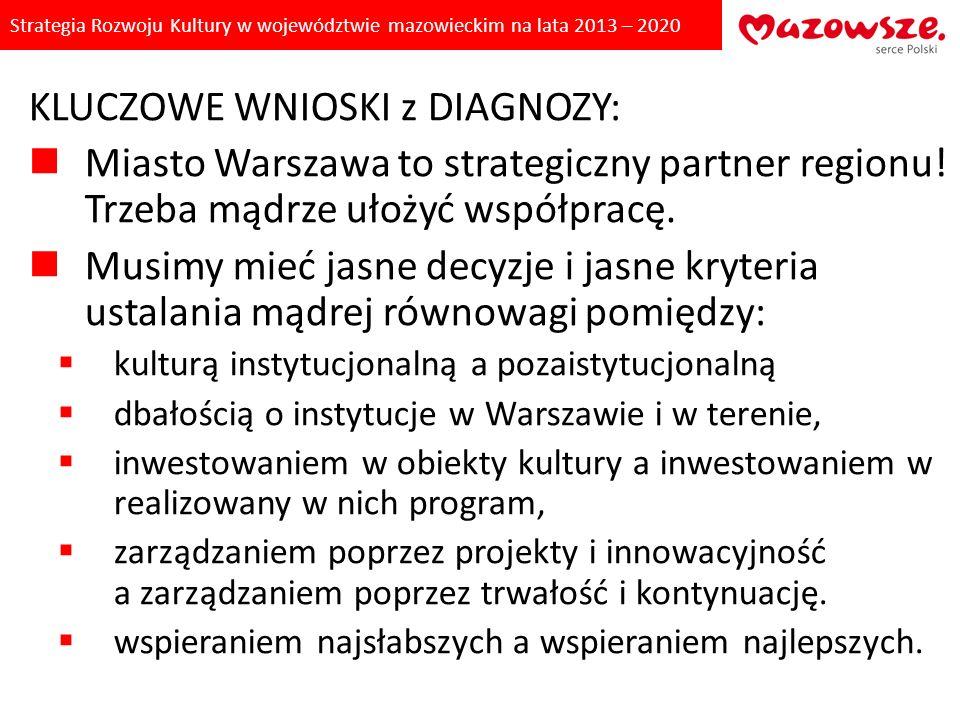 Strategia Rozwoju Kultury w województwie mazowieckim na lata 2013 – 2020 KLUCZOWE WNIOSKI z DIAGNOZY: Miasto Warszawa to strategiczny partner regionu!