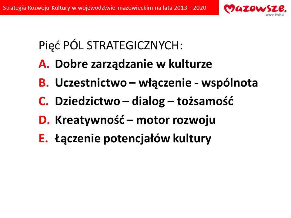 Strategia Rozwoju Kultury w województwie mazowieckim na lata 2013 – 2020 Pięć PÓL STRATEGICZNYCH: A.Dobre zarządzanie w kulturze B.Uczestnictwo – włąc