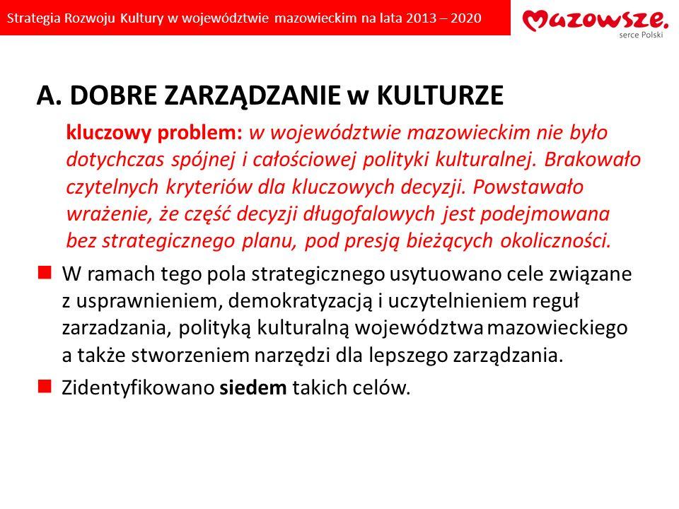Strategia Rozwoju Kultury w województwie mazowieckim na lata 2013 – 2020 A. DOBRE ZARZĄDZANIE w KULTURZE kluczowy problem: w województwie mazowieckim