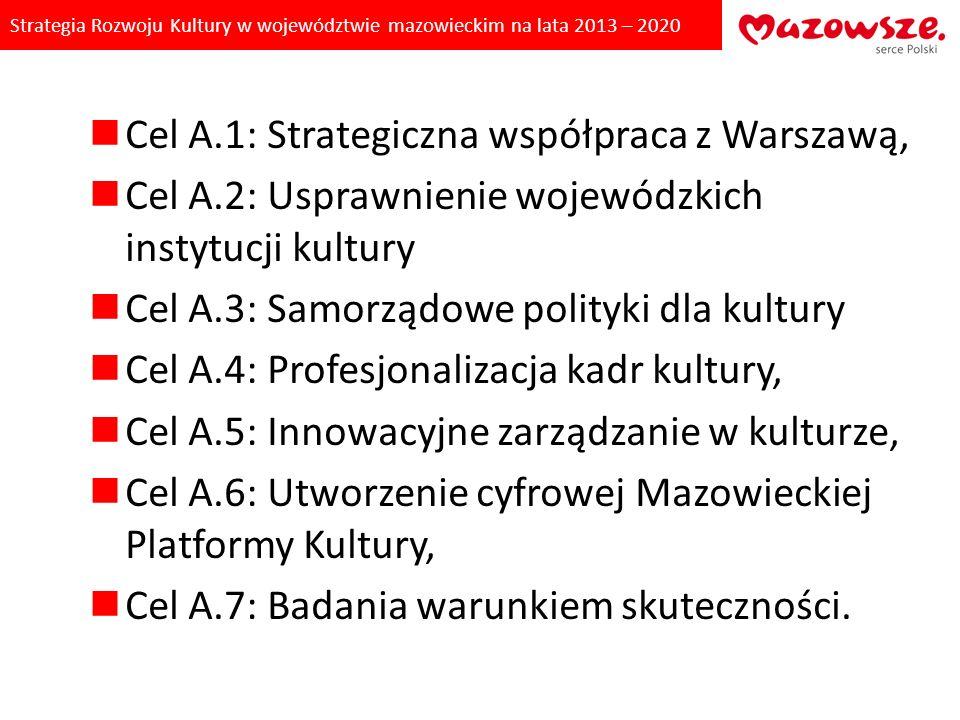 Strategia Rozwoju Kultury w województwie mazowieckim na lata 2013 – 2020 Cel A.1: Strategiczna współpraca z Warszawą, Cel A.2: Usprawnienie wojewódzki