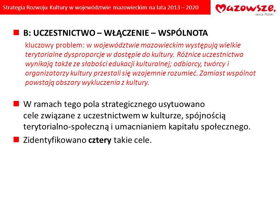 Strategia Rozwoju Kultury w województwie mazowieckim na lata 2013 – 2020 B: UCZESTNICTWO – WŁĄCZENIE – WSPÓLNOTA kluczowy problem: w województwie mazo