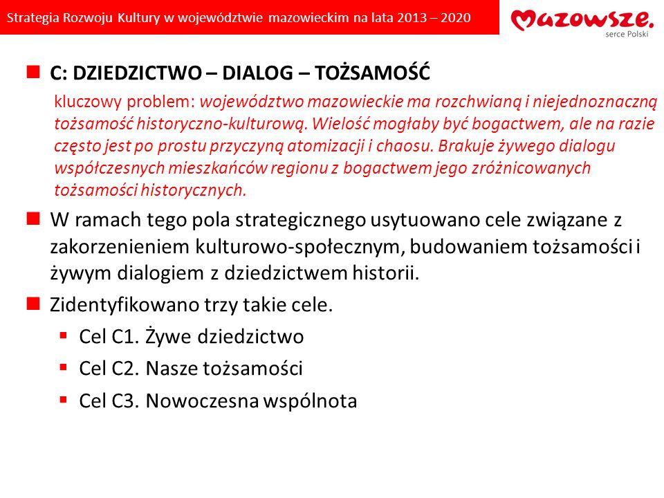 Strategia Rozwoju Kultury w województwie mazowieckim na lata 2013 – 2020 C: DZIEDZICTWO – DIALOG – TOŻSAMOŚĆ kluczowy problem: województwo mazowieckie