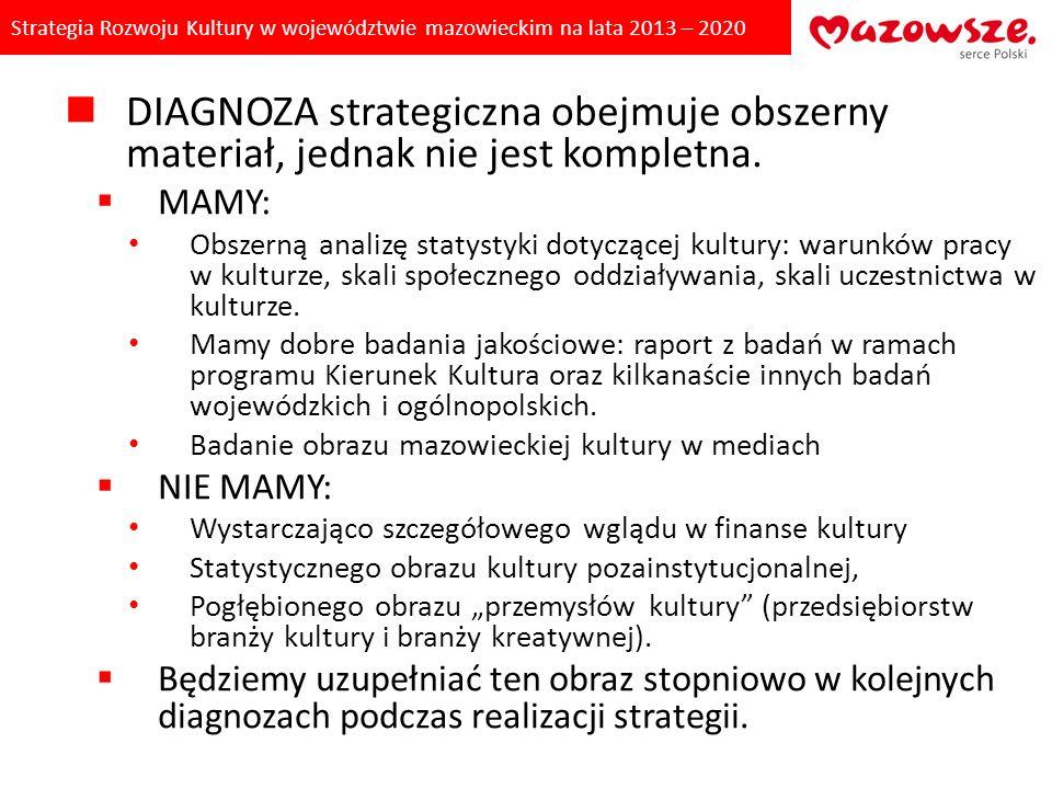 Strategia Rozwoju Kultury w województwie mazowieckim na lata 2013 – 2020 Pięć PÓL STRATEGICZNYCH: A.Dobre zarządzanie w kulturze B.Uczestnictwo – włączenie - wspólnota C.Dziedzictwo – dialog – tożsamość D.Kreatywność – motor rozwoju E.Łączenie potencjałów kultury