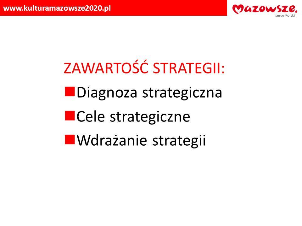 www.kulturamazowsze2020.pl ZAWARTOŚĆ STRATEGII: Diagnoza strategiczna Cele strategiczne Wdrażanie strategii