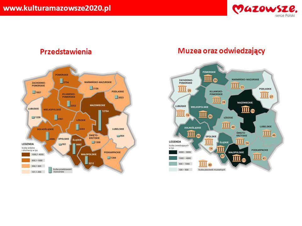 Strategia Rozwoju Kultury w województwie mazowieckim na lata 2013 – 2020 Liczba mieszkańców przypadająca na jeden dom kultury