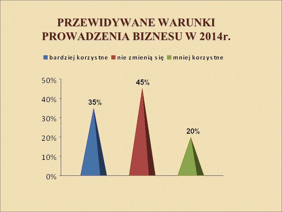 PRZEWIDYWANE WARUNKI PROWADZENIA BIZNESU W 2014r PRZEWIDYWANE WARUNKI PROWADZENIA BIZNESU W 2014r.