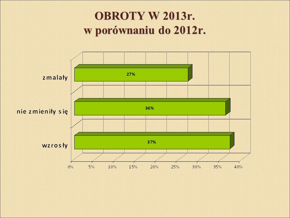 OBROTY W 2013r. w porównaniu do 2012r.