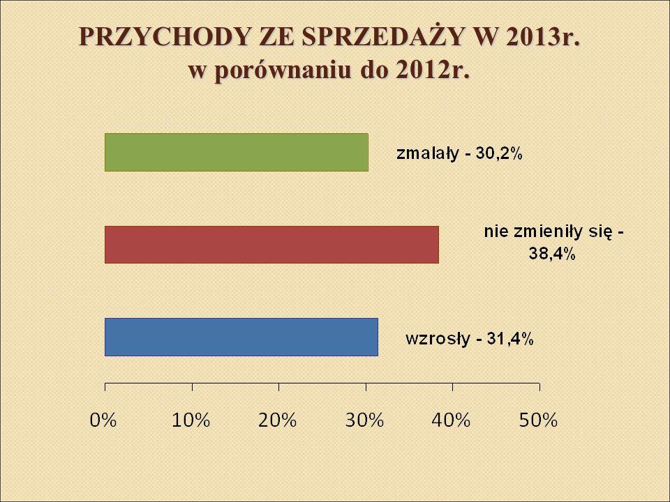 PRZYCHODY ZE SPRZEDAŻY W 2013r. w porównaniu do 2012r.
