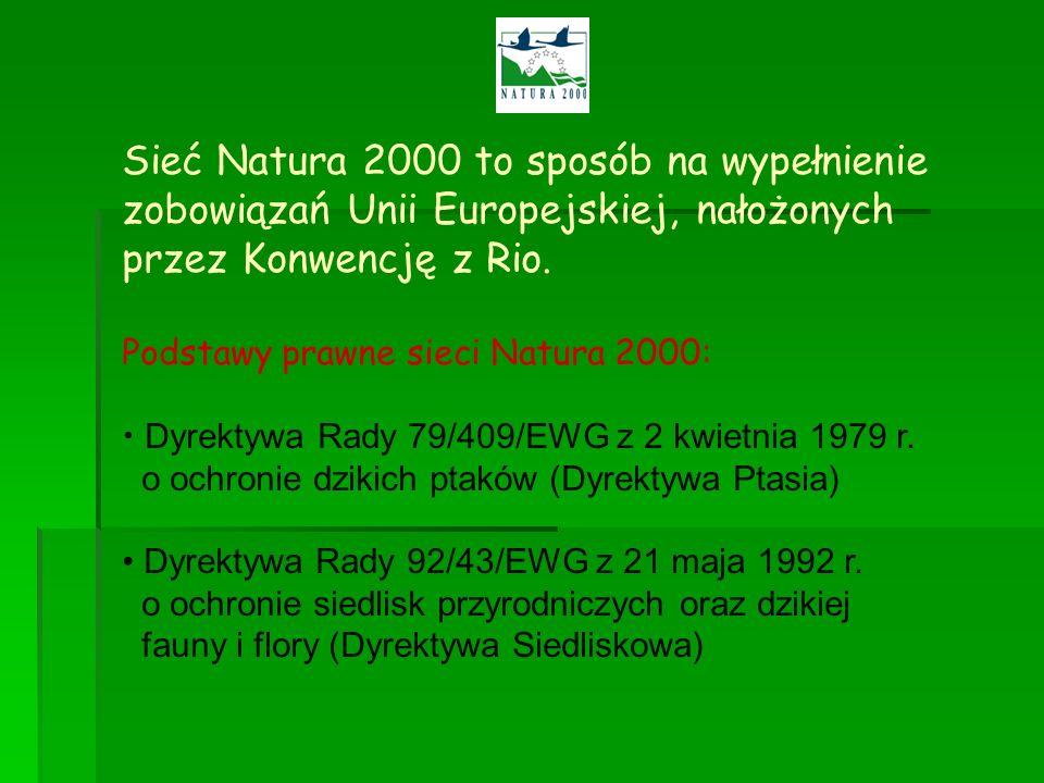Sieć Natura 2000 to sposób na wypełnienie zobowiązań Unii Europejskiej, nałożonych przez Konwencję z Rio. Podstawy prawne sieci Natura 2000: Dyrektywa