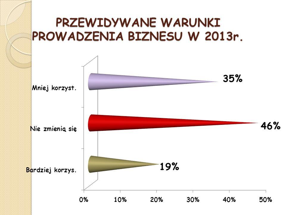 PRZEWIDYWANE WARUNKI PROWADZENIA BIZNESU W 2013r.