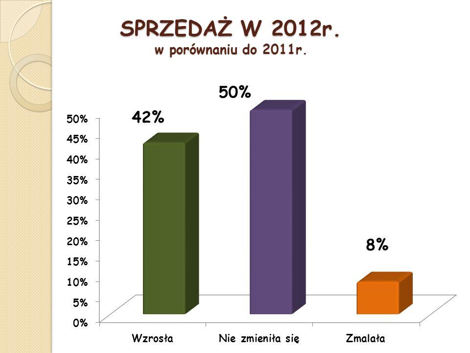 PRZEWIDYWANA WIELKOŚĆ SPRZEDAŻY W 2013r.