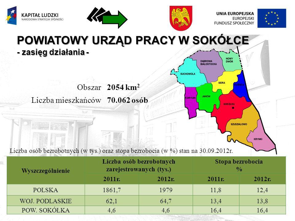 STOPA BEZROBOCIA w woj.podlaskim stan na 30.09.2012r.
