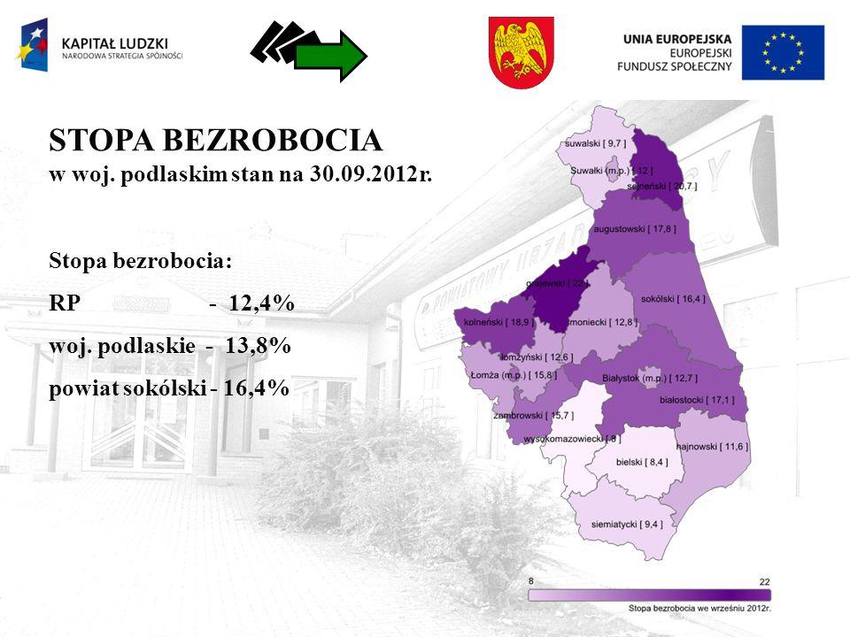 STOPA BEZROBOCIA w woj. podlaskim stan na 30.09.2012r.