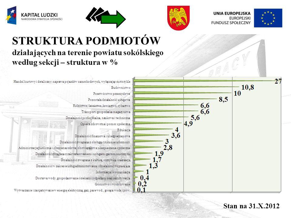 LICZBA BEZROBOTNYCH ogółem w latach 2005 - 2012