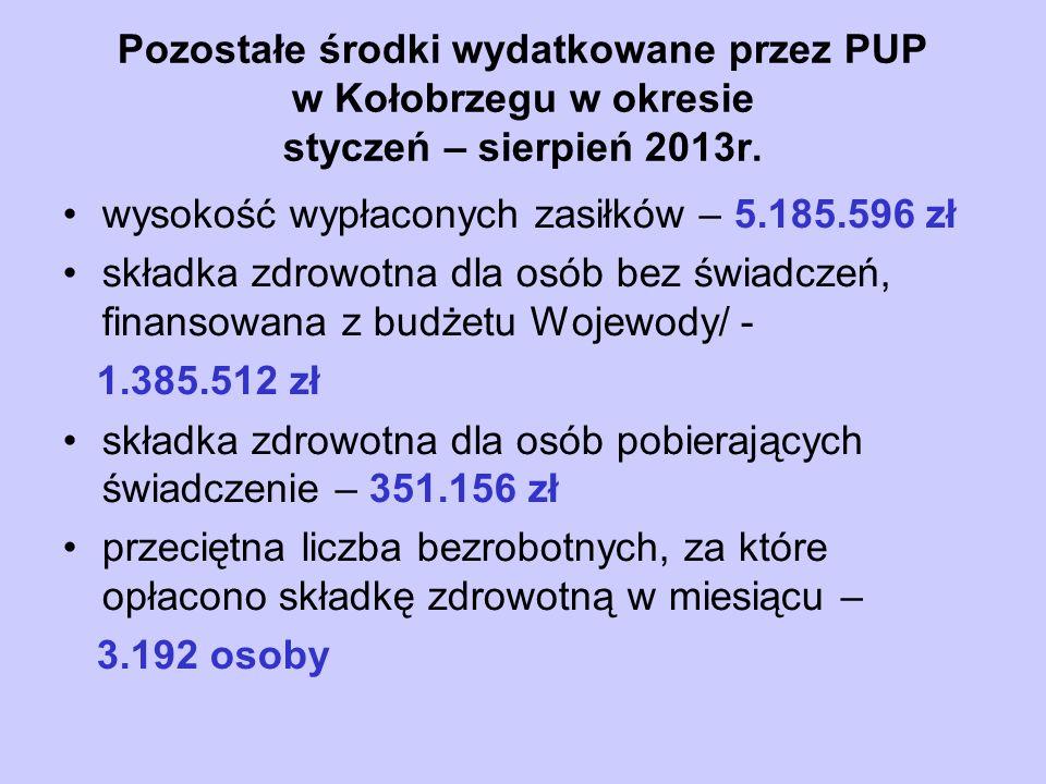 Pozostałe środki wydatkowane przez PUP w Kołobrzegu w okresie styczeń – sierpień 2013r.